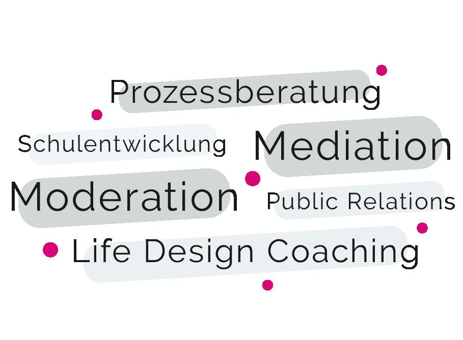 Creating Communication by Vera Bacchi // Leistungen //Prozessberatung · Moderation · Mediation · Life Design Coaching · Schulentwicklung · Public Relations